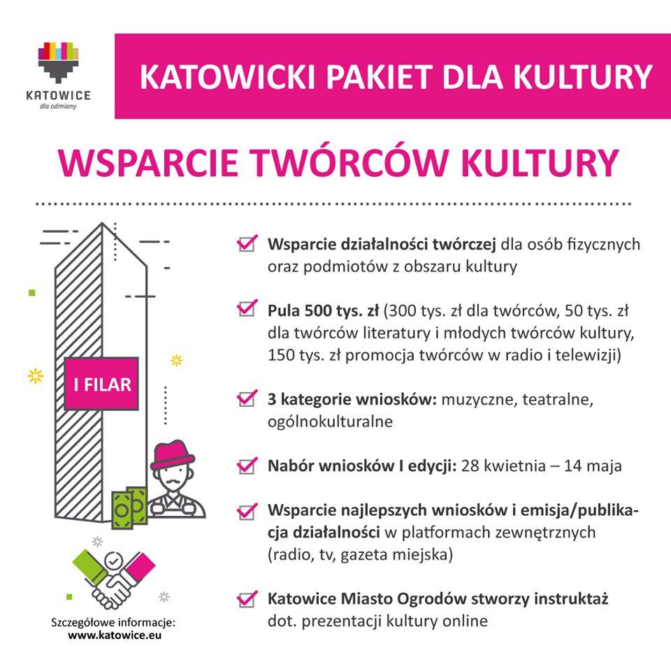 Katowicki pakiet 1